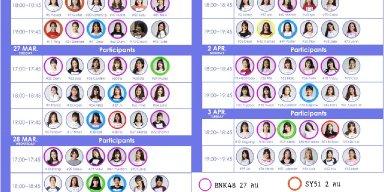 BNK48 Audition รุ่นที่ 2